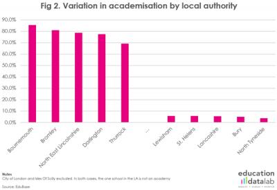2-academies-by-LA