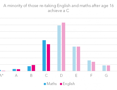 Repeat After 'E': the treadmill of post-16 GCSE maths and English retakes