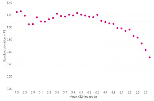 blog_p8_chart1