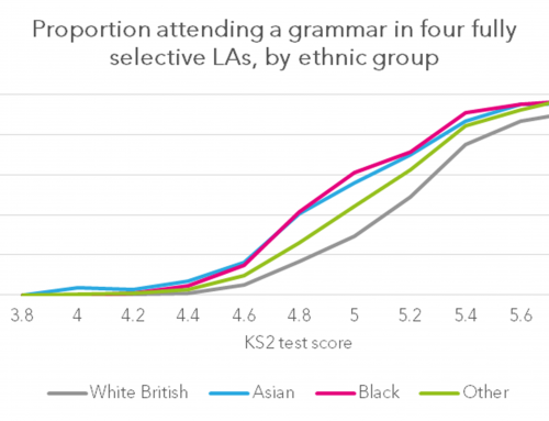 Ethnic minority groups are great at passing the 11-plus