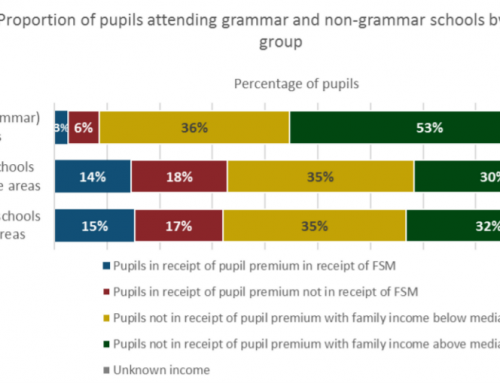 'Ordinary working families' won't get access to grammar schools – and government data confirms as much