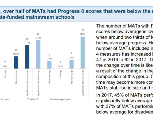 Why is the performance of MATs so extreme?