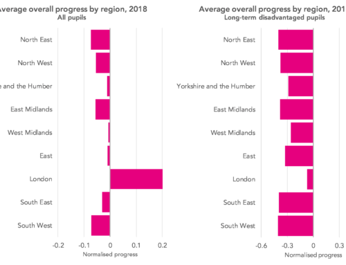 Looking at the London effect five years on: part two