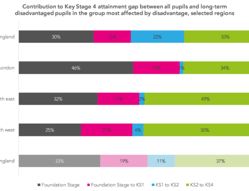 How attainment gaps emerge from Foundation Stage to Key Stage 4, part two